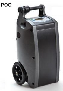 Portable Oxygen Concentrator - Medical Device
